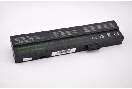 Аккумуляторная батарея для ноутбука Fujitsu Amilo Pro M3438 (FJ_A1640)