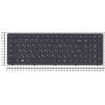 Клавиатура для ноутбука Lenovo IdeaPad Flex15 (KBLV_Flex15)