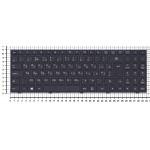 Клавиатура для ноутбука Lenovo IdeaPad 100 (KBLV_100)